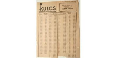 """""""Kulcs"""" adópengő átszámítótáblázat 1946"""